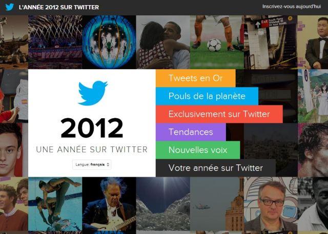 Une Superbe idée de Twitter : que s'est il passé au cours de l'année 2012 ?
